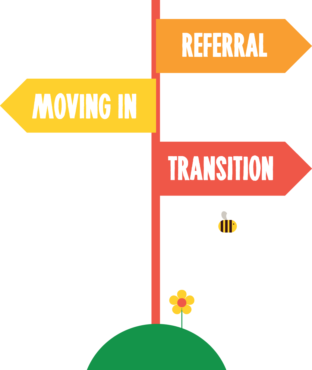 referral and transition image